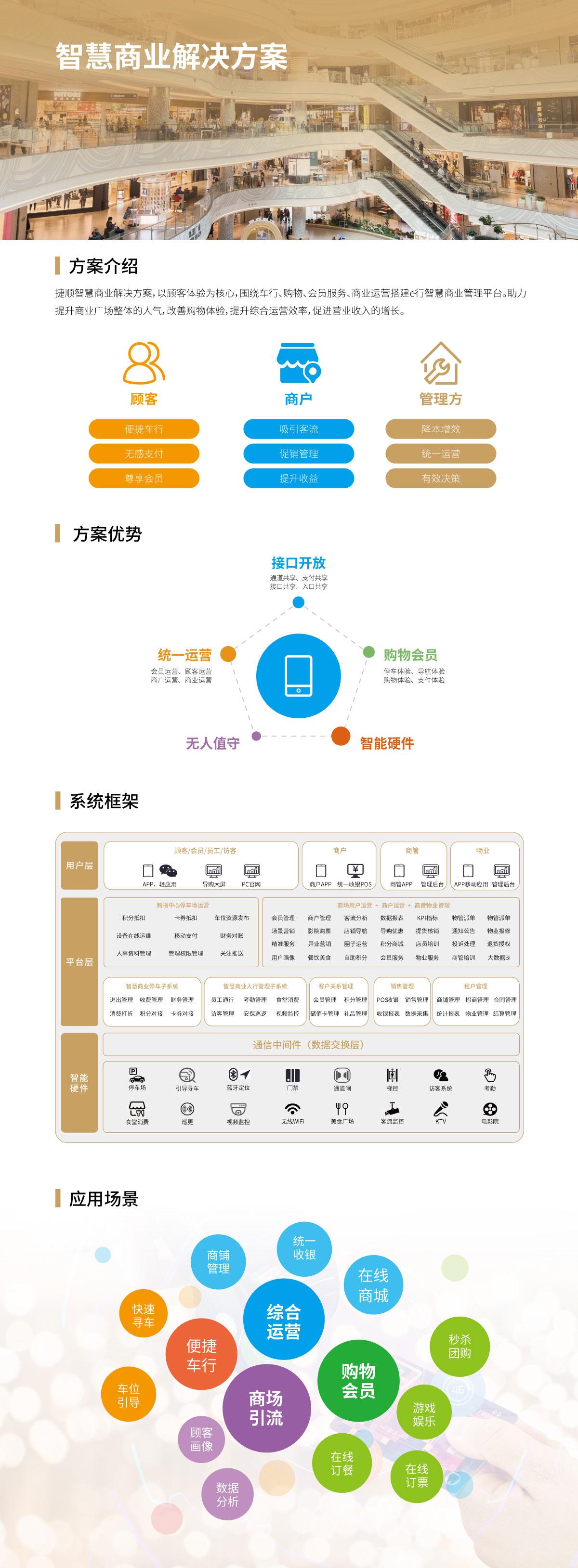 亚搏体育平台官方app商业.jpg